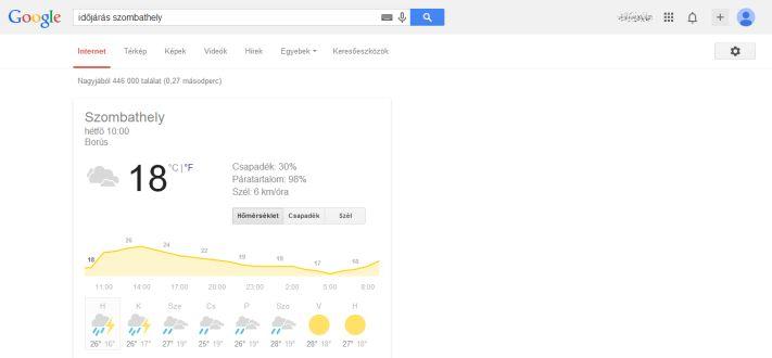 Google-trükk időjárásra