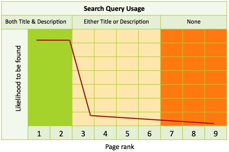 A webáruház készítés lépései - mire figyelj webáruház készítése során  706c44beb3