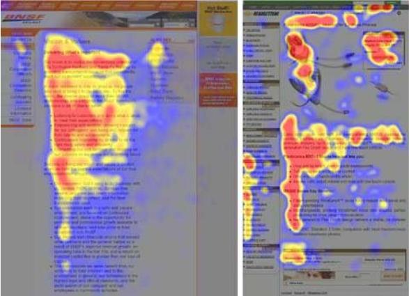 Az F-alakzat a weboldalak hőtérképein