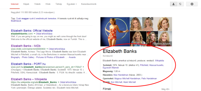 elizabeth banks knowledge graph