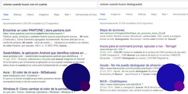 A kék kétféle árnyalat Google-keresésnél