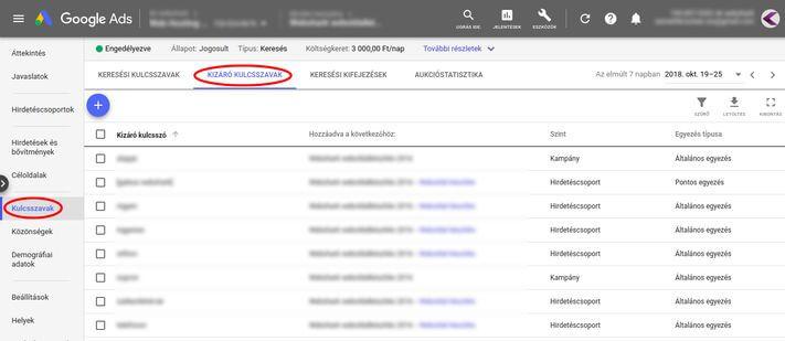 Kizáró kulcsszavak a Google Adsben