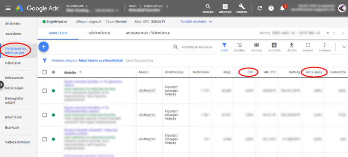 Hirdetésszöveg teljesítménye a Google Adsben
