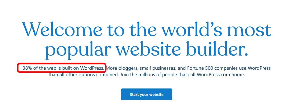 WordPress oldalak aránya